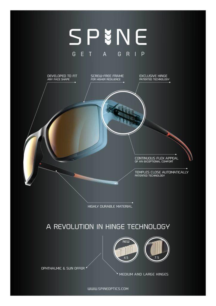 Spine prilliraamid tehnoloogia
